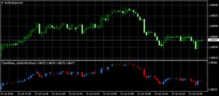 ChartMaker_Ask.mt4.png