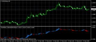 ChartMaker_Heiken.mt4.png