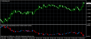 ChartMaker_Reverse.mt4.png