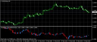 ChartMaker_Second.mt4.png