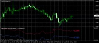 ChartMaker_Tick.mt4.png