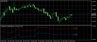 ChartMaker_Tick.mt5.png