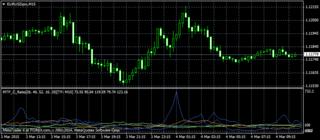 MTF_C_Ratio.mt4.png