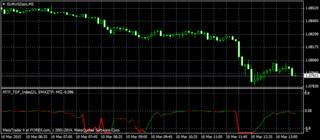 MTF_TDF_Index.mt4.png