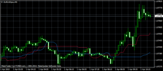 MTF_VolatilityStop.mt4.png