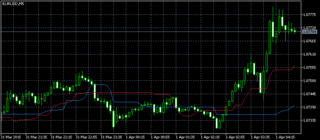 MTF_VolatilityStop.mt5.png