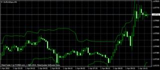 MTF_VolatilitySystem.mt4.png