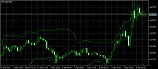MTF_VolatilitySystem.mt5.png